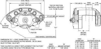 Pinza de freno Wilwood 1 piston Wilwood 1950 2020